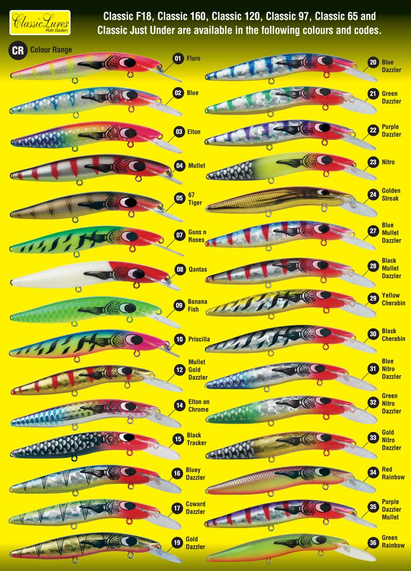 Lures and lure retriever world best lure retriever from lures and lure retriever world best lure retriever from strikeback fishing tackle and boating equipment specialised fishing tackle including boga grip nvjuhfo Gallery